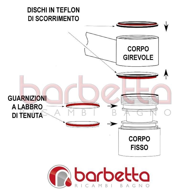 Guarnizioni Set Per Rubinetti Franke Tipo 460 1 750 751 150